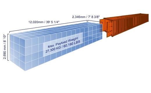 40 HC CTR óriás konténer